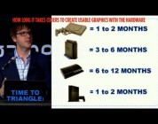 """Mark Cerny's """"Road to the PS4"""" at Gamelab 2013"""